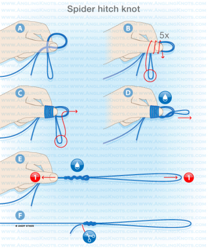 The fishing knots you need to know for Saltwater fishing leader